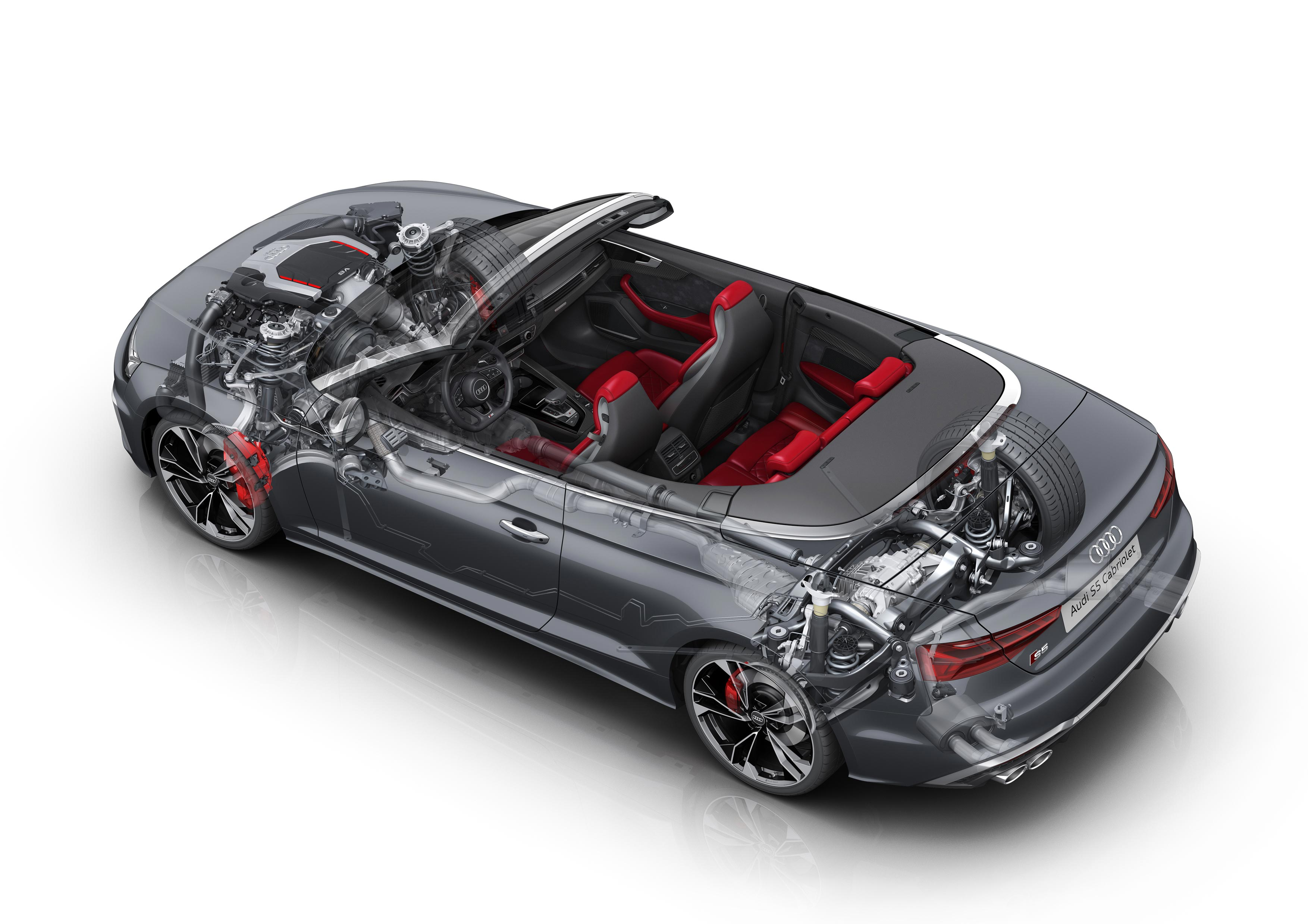 Audi S5 Cabriolet cutaway drawing