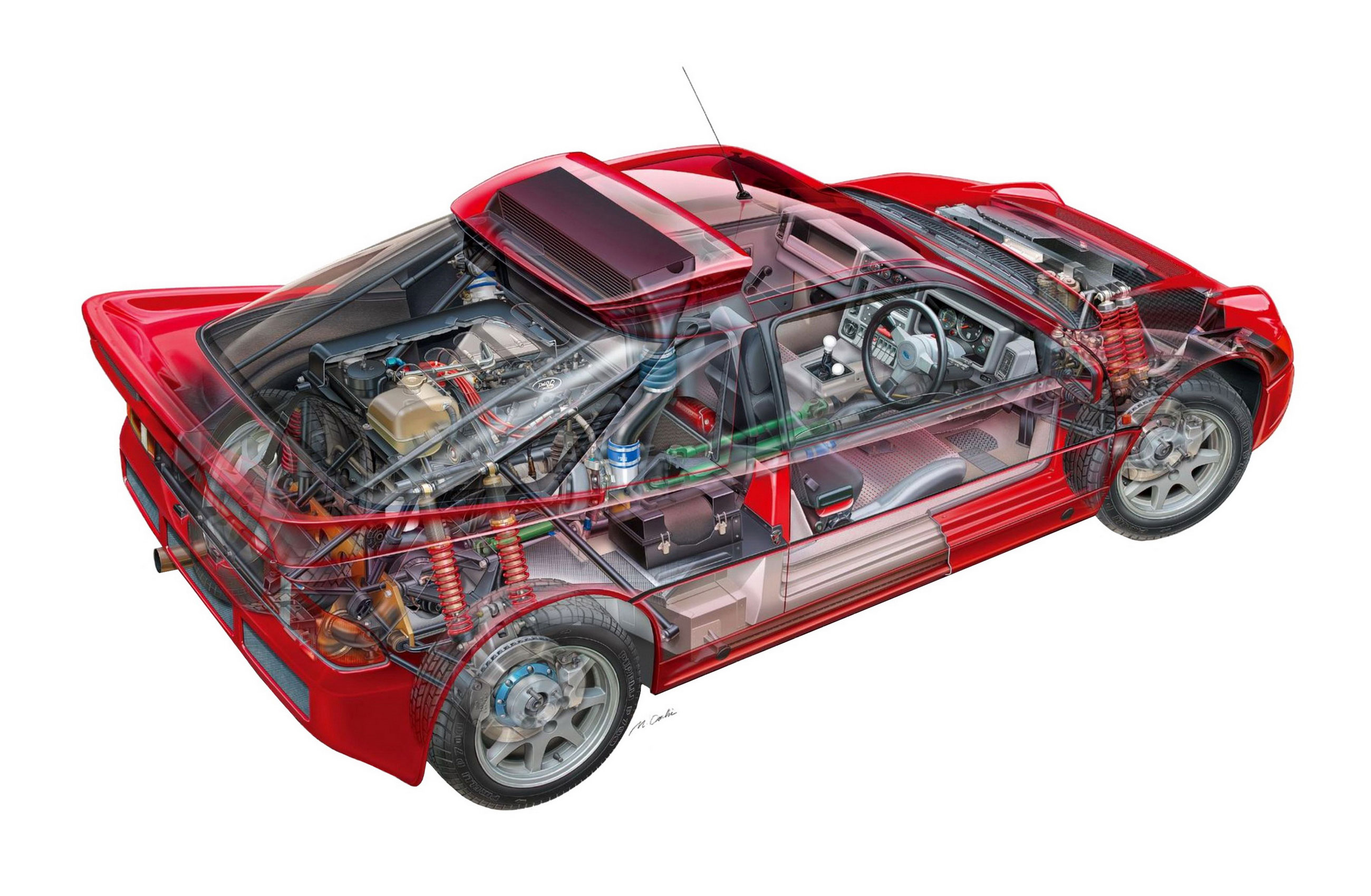 Ford RS200 cutaway drawing