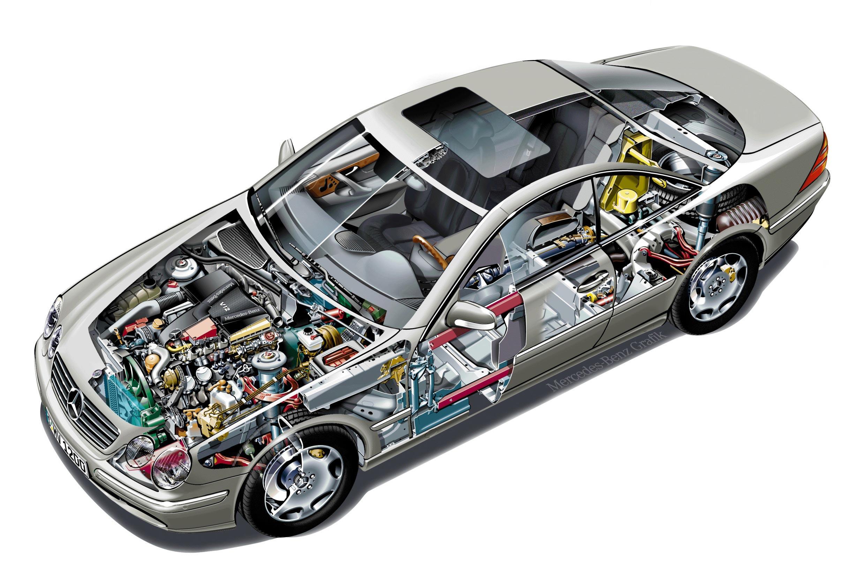 Mercedes-Benz CL-Class cutaway drawing