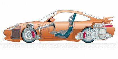 Porsche 911 GT3 1999