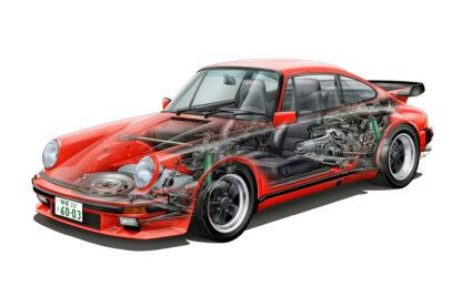 Porsche 911 Turbo Coupe 1977