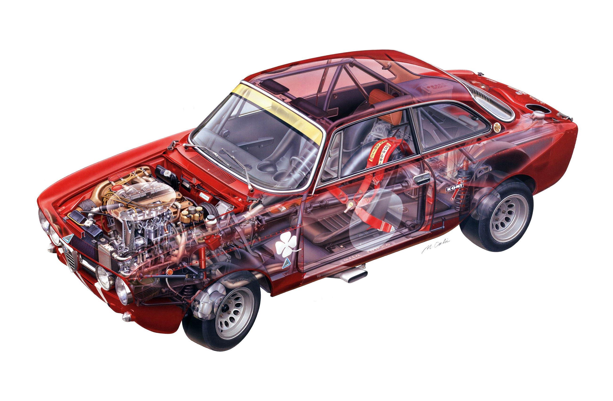 Alfa Romeo 1750 GTAm cutaway drawing