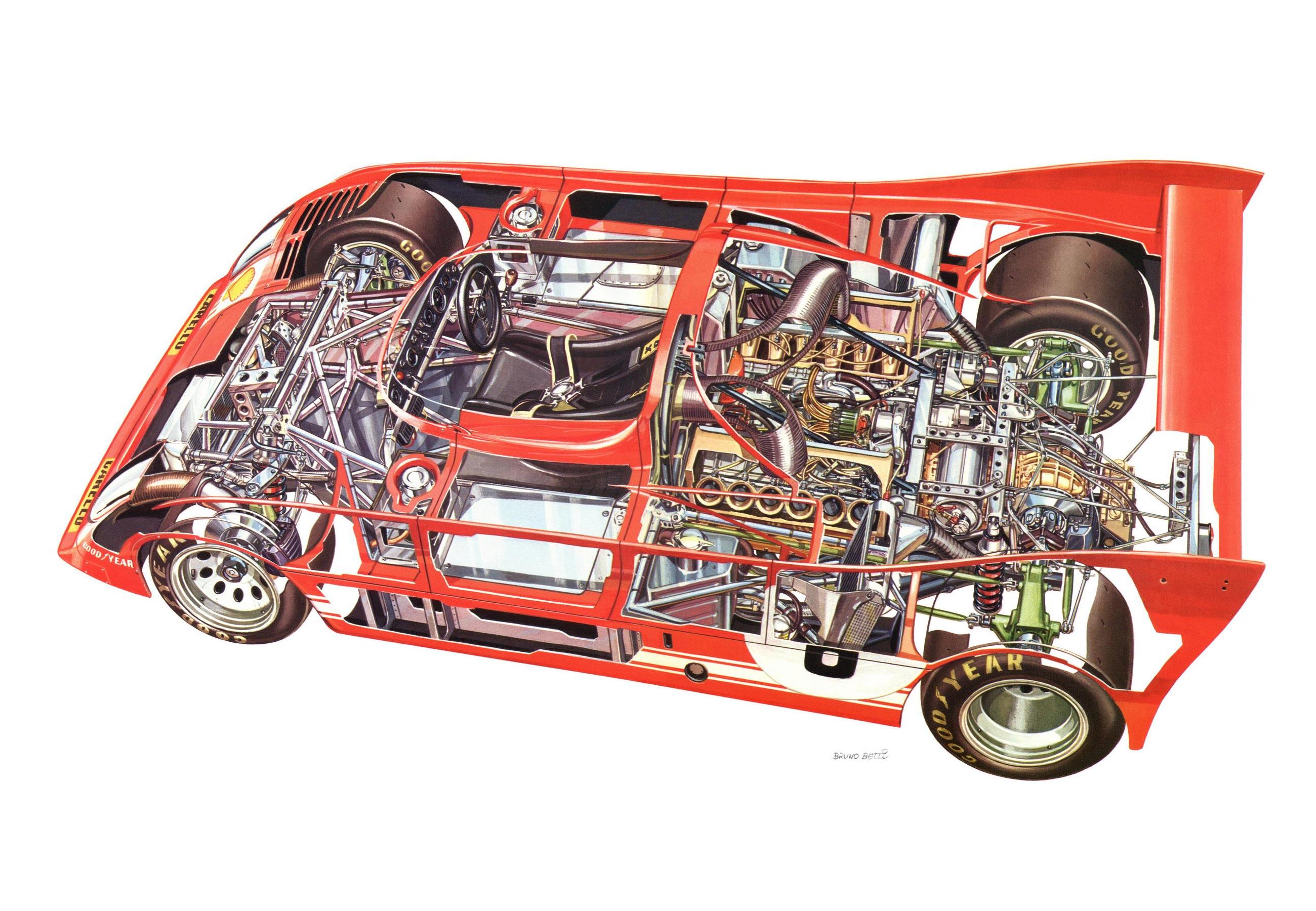 Alfa Romeo Tipo 33TT12 cutaway drawing