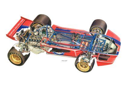 Tecno PA123 1972