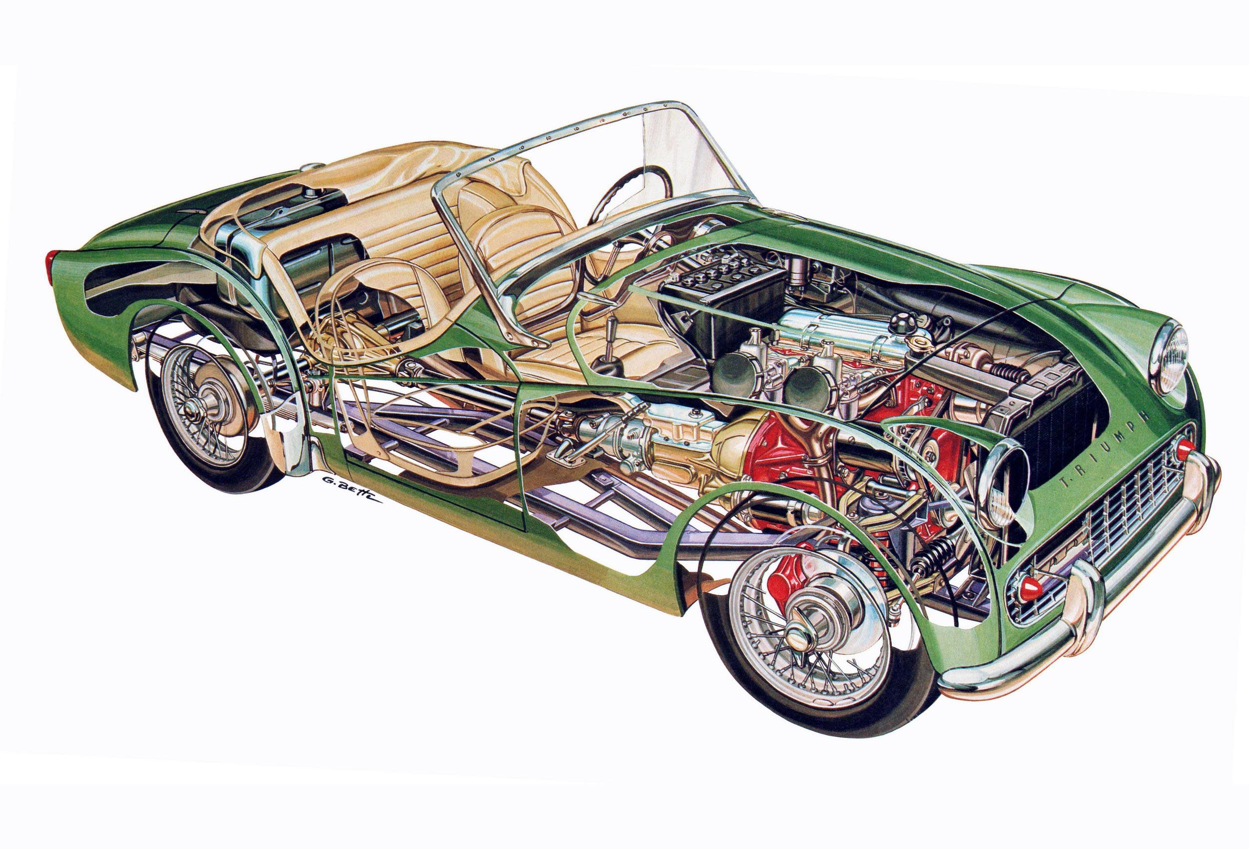 Triumph TR3 cutaway drawing