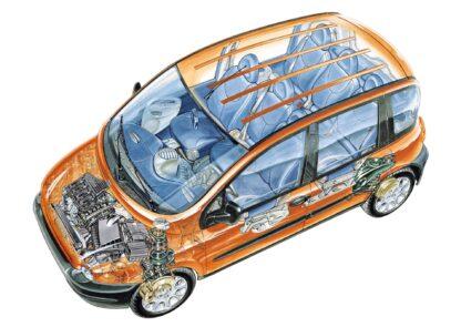 Fiat Multipla 1998
